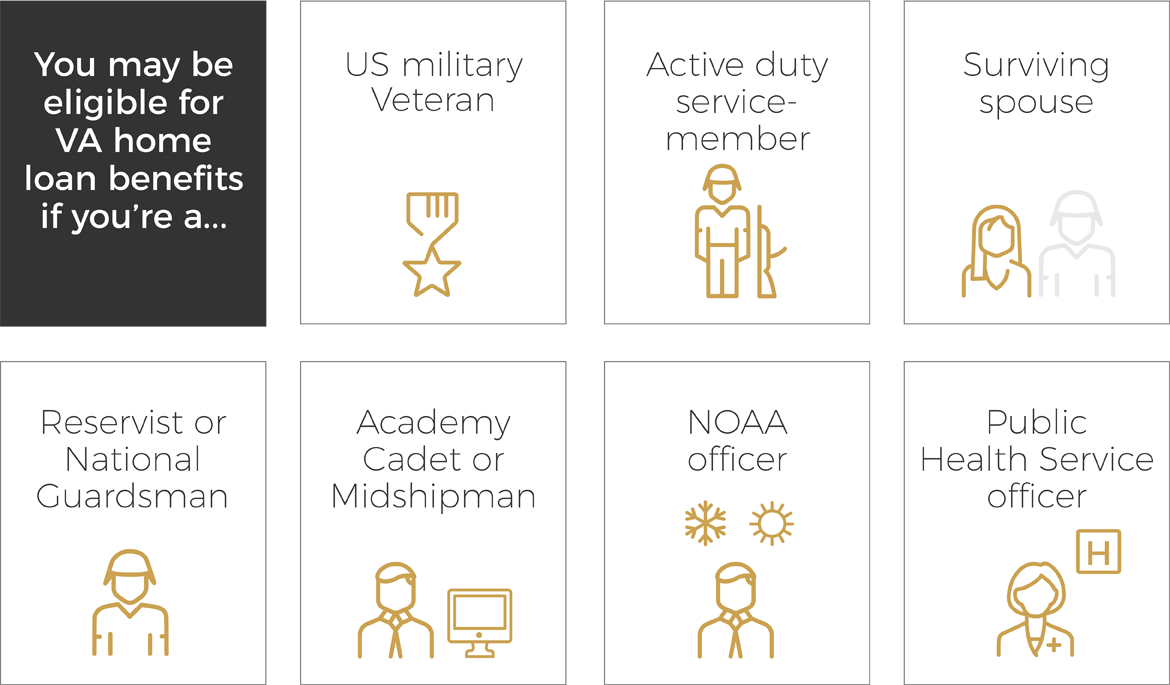 Va Loans Guide To Using Va Benefit To Buy A Home Veterans First